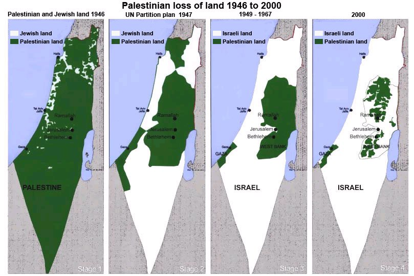 map of palestinian territories